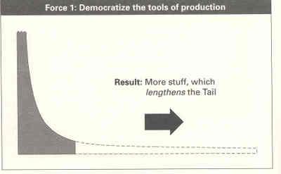 Toolofproductions